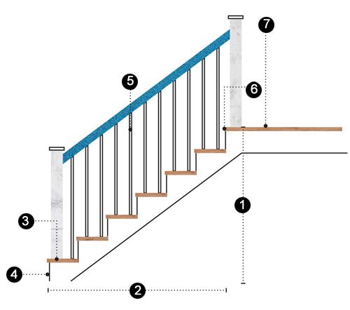 Một vài kích cỡ cần biết để kiến trúc cầu thang an toàn