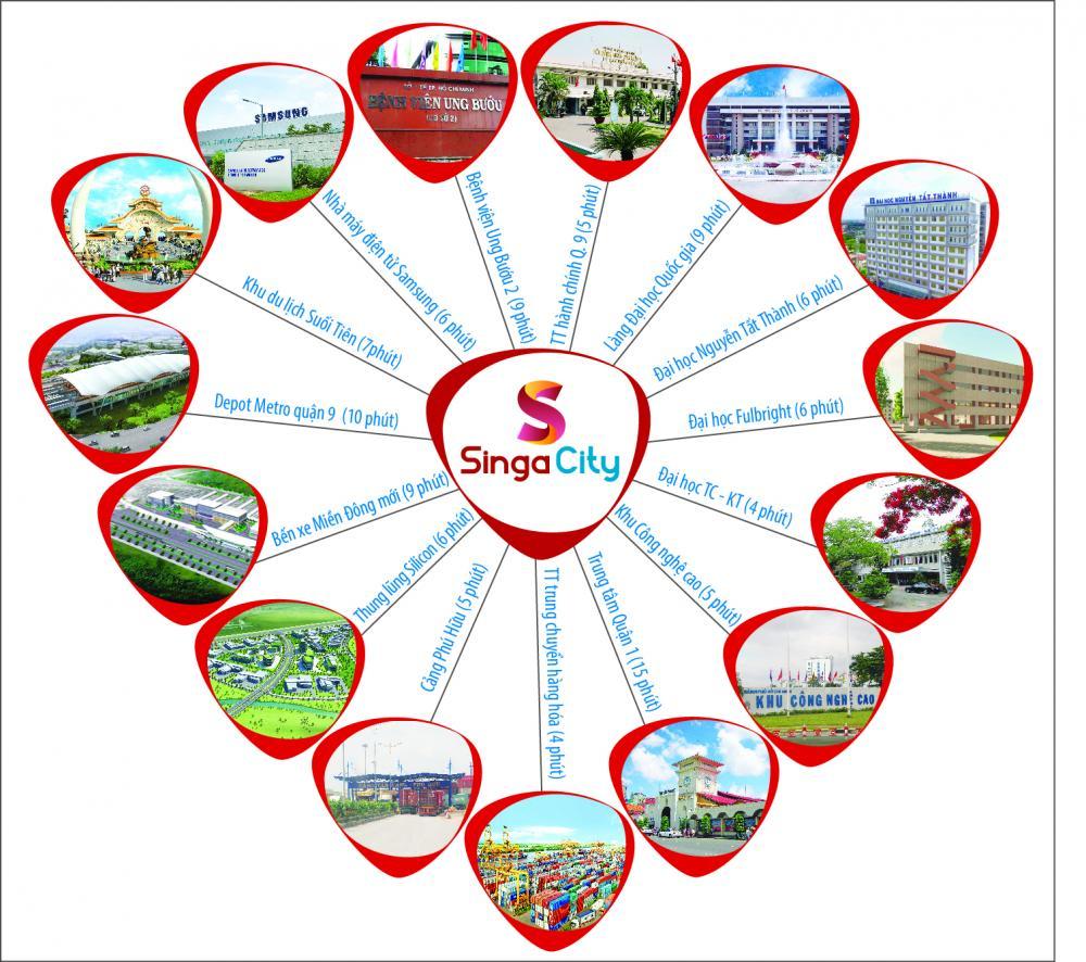 Singa City