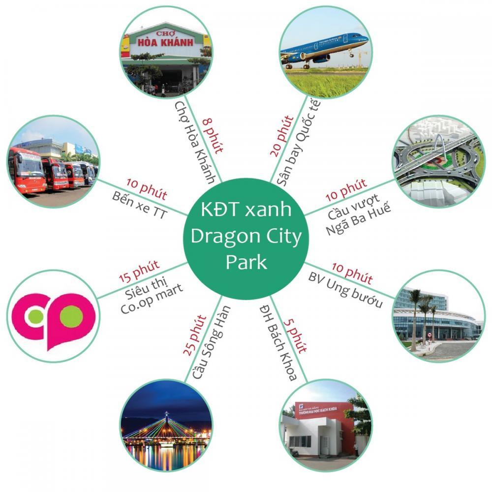 dự án Dragon City Park