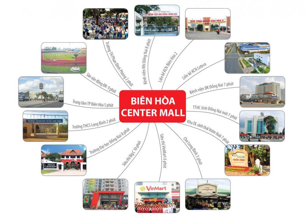 dự án Biên Hòa Center Mall