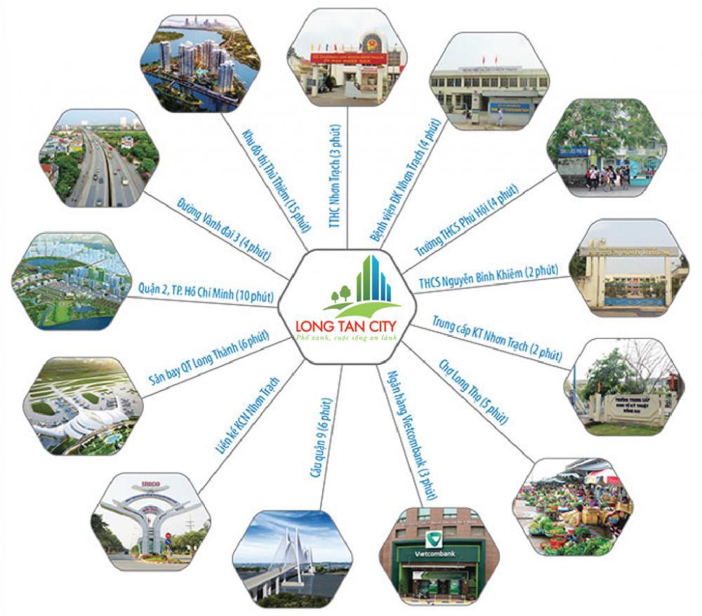 dự án Long Tân City 1