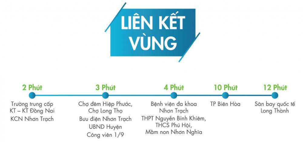dự án Long Tân City 2