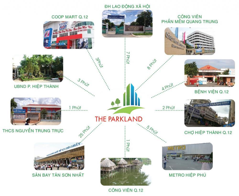 ích ngoại khu The ParkLand