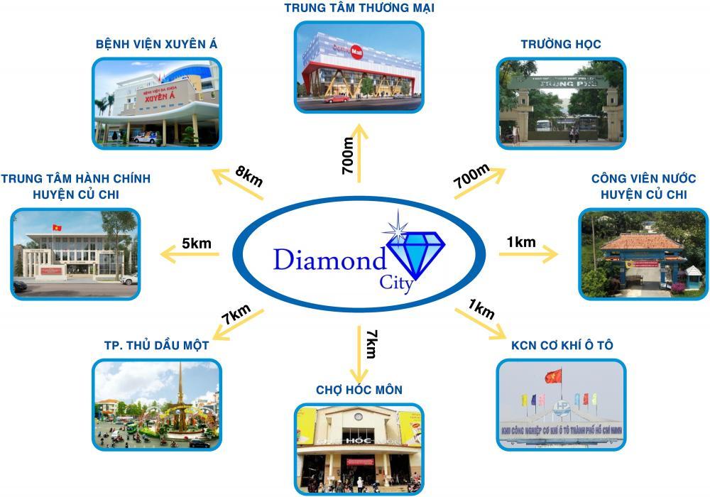 Khu dân cư Diamond City