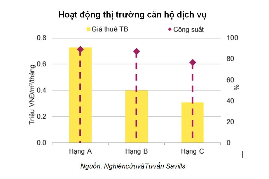 Nghịch lý khó hiểu của thị trường căn hộ dịch vụ Hà Nội