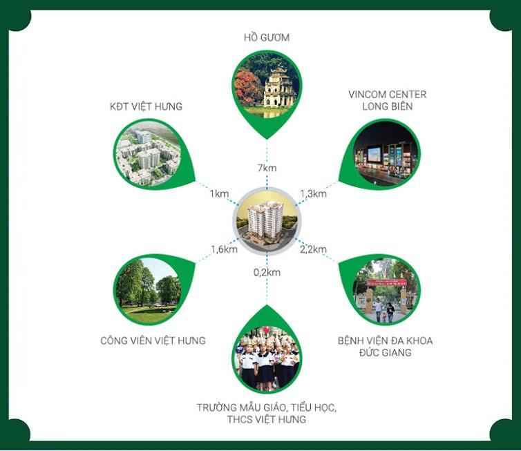 Hope Residences Phúc Đồng