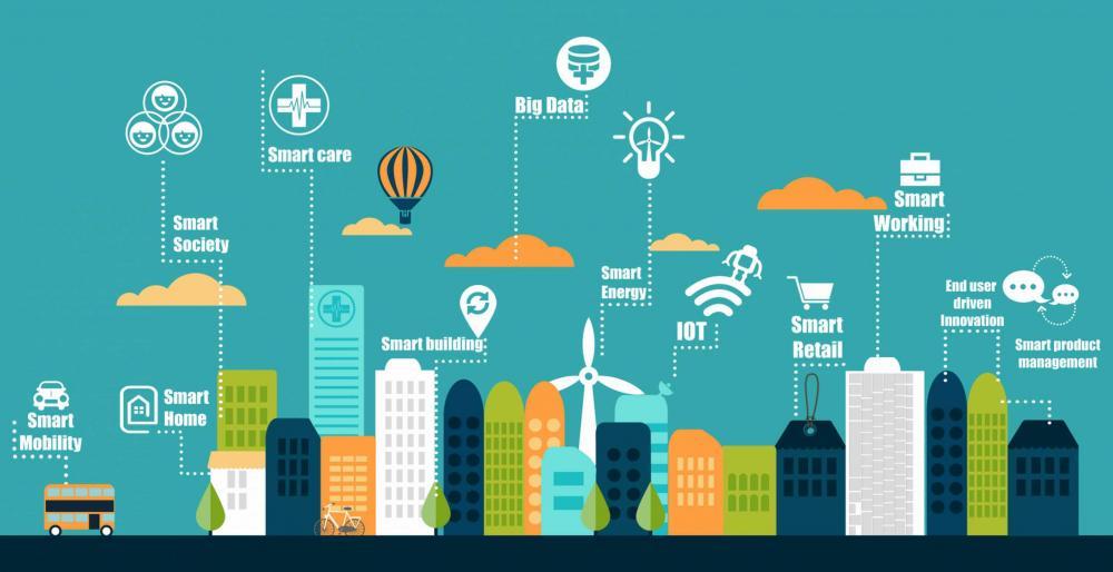 phát triển đô thị thông minh