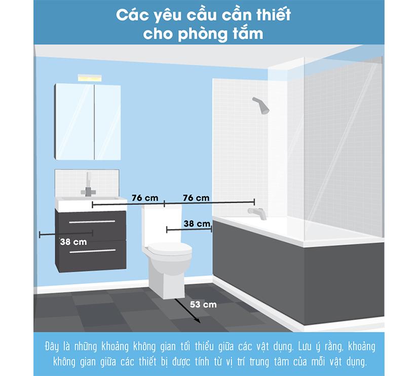 Bố trí nội thất nhà tắm