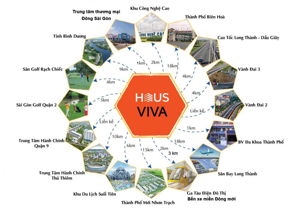 Tiện ích dự án Hausviva