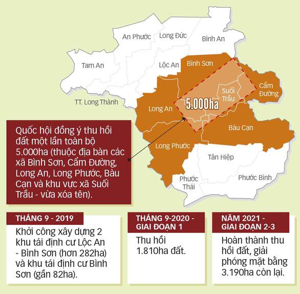 Lộ trình thu hồi đất để làm dự án sân bay Long Thành