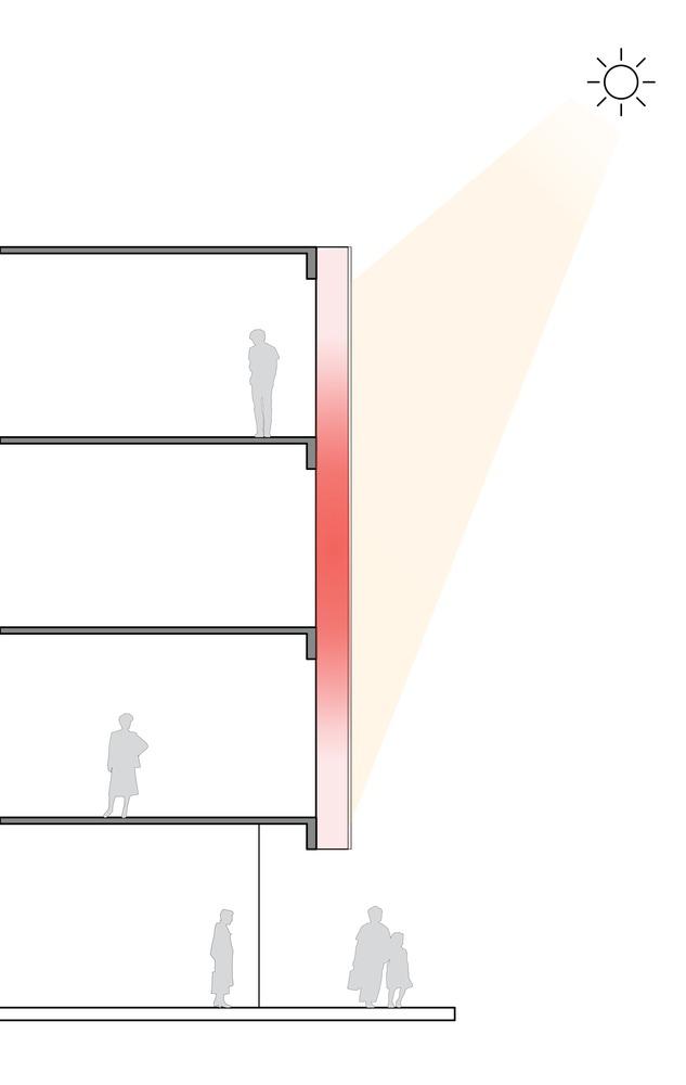 tường kính hai lớp