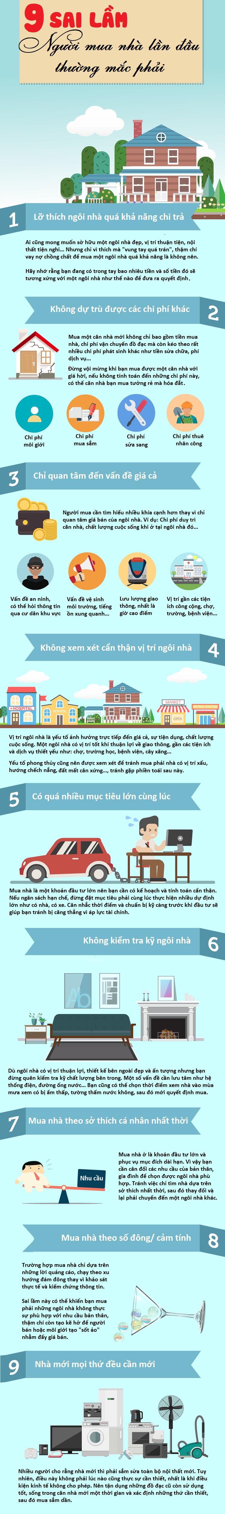 [Infographic] 9 sai lầm người mua nhà lần đầu hay mắc phải