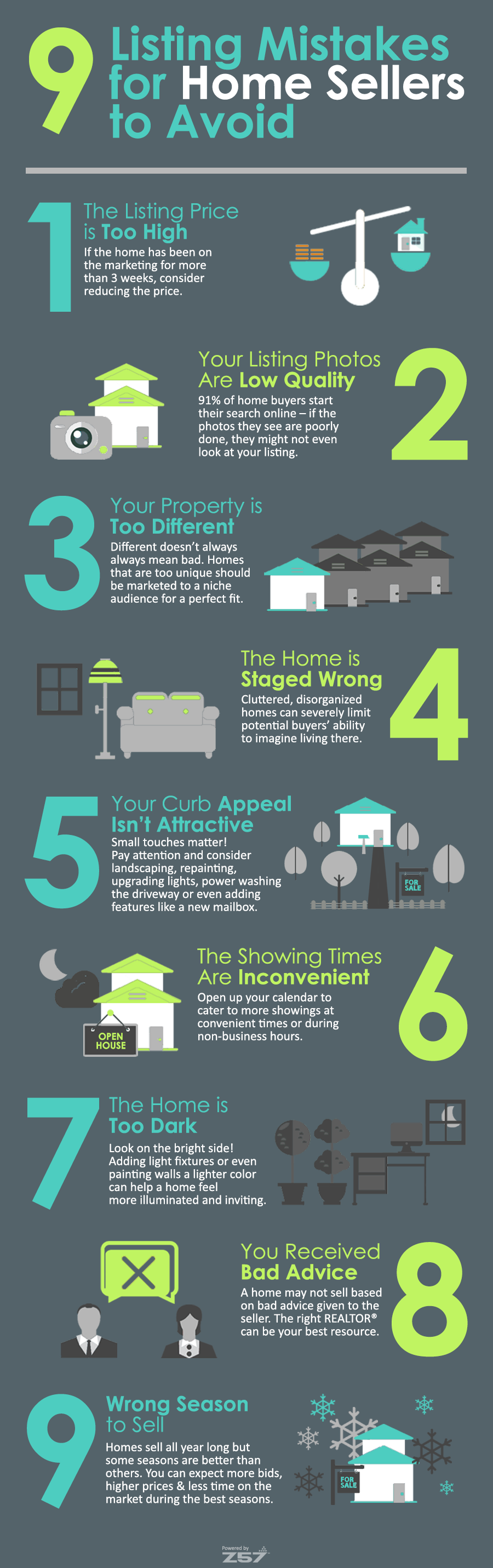 Mistakes of listing home