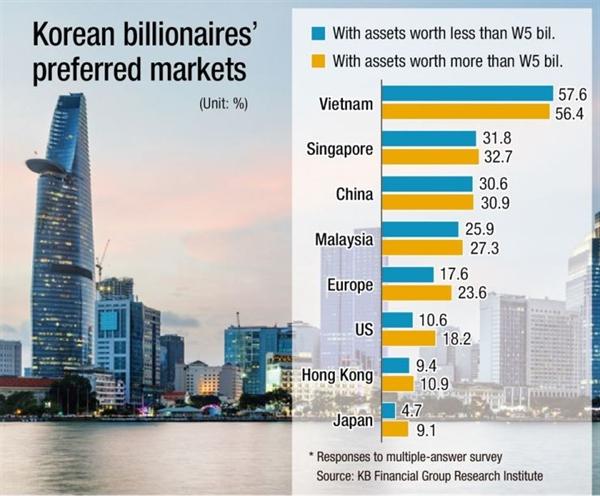 nước ngoài đầu tư bất động sản Việt Nam