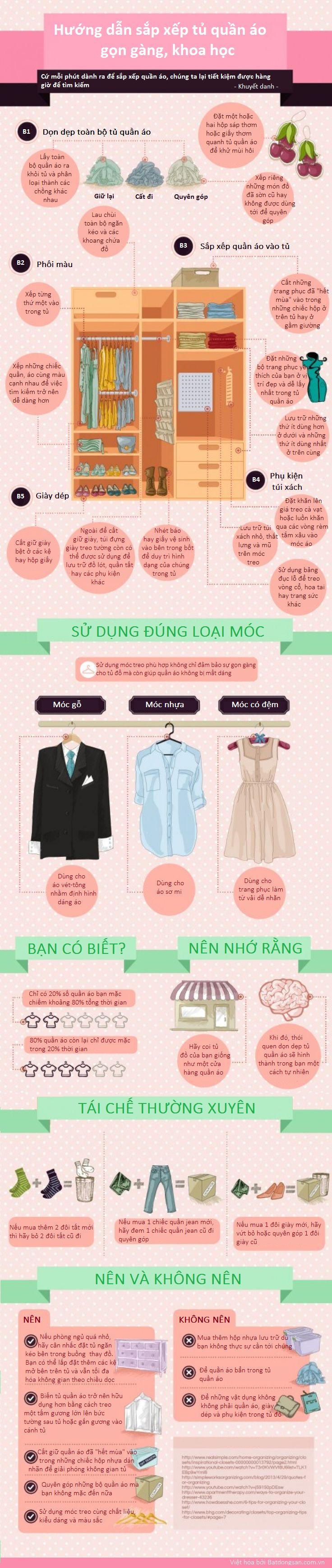 [Infographic] Cách sắp xếp tủ quần áo khoa học, gọn gàng