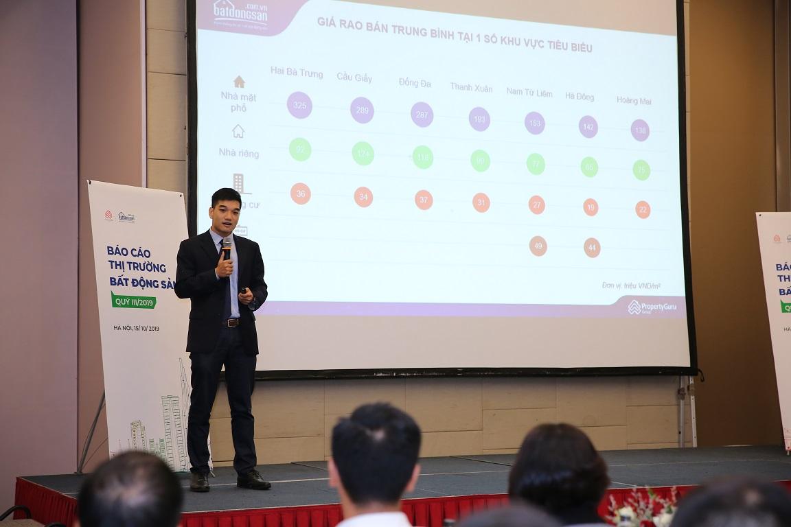 nghiên cứu thị trường Batdongsan.com.vn