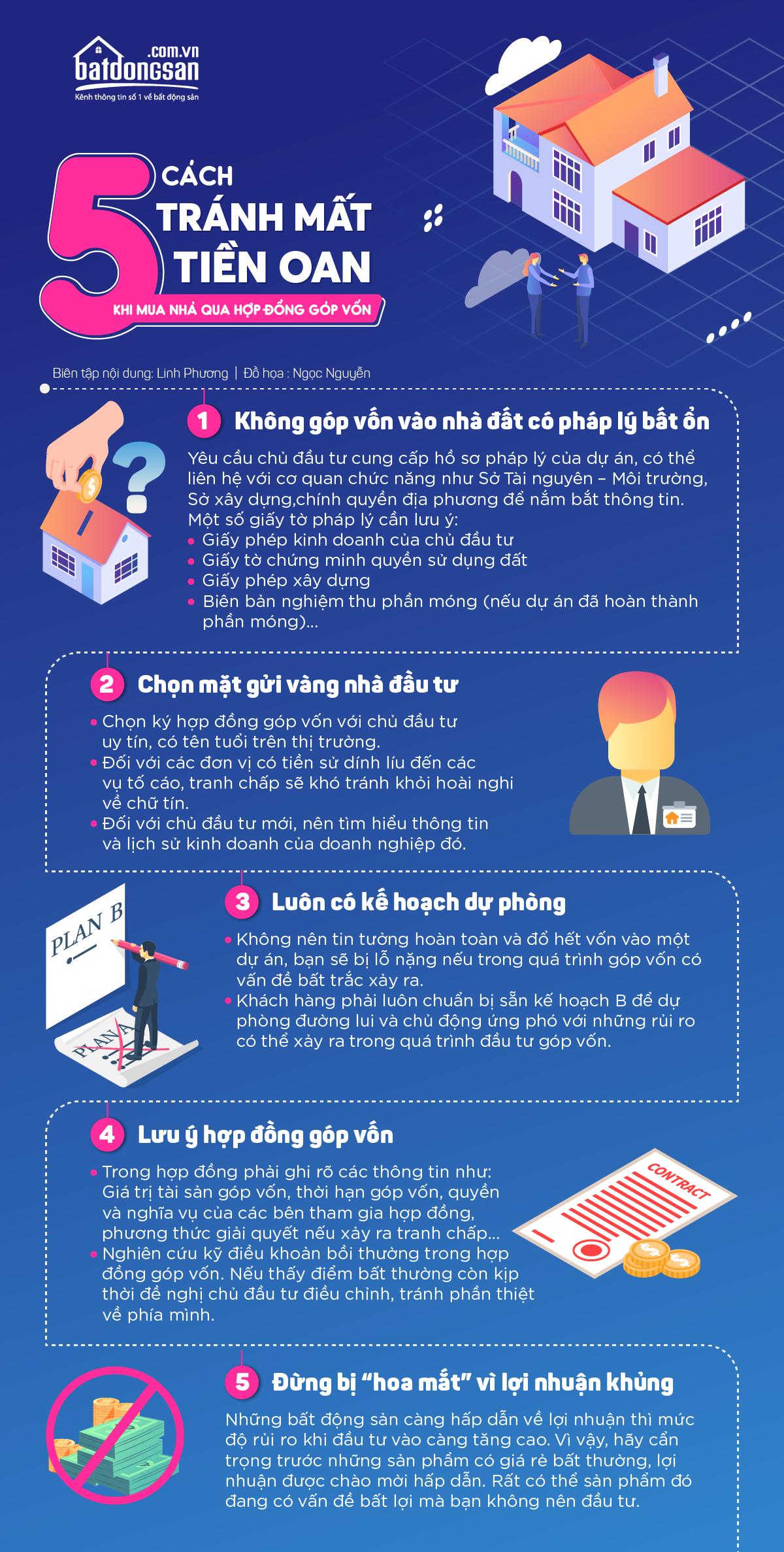 Infographic gồm text, icons ngôi nhà, tiền, nền xanh chữ trắng