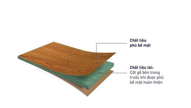 cấu tạo của gỗ công nghiệp