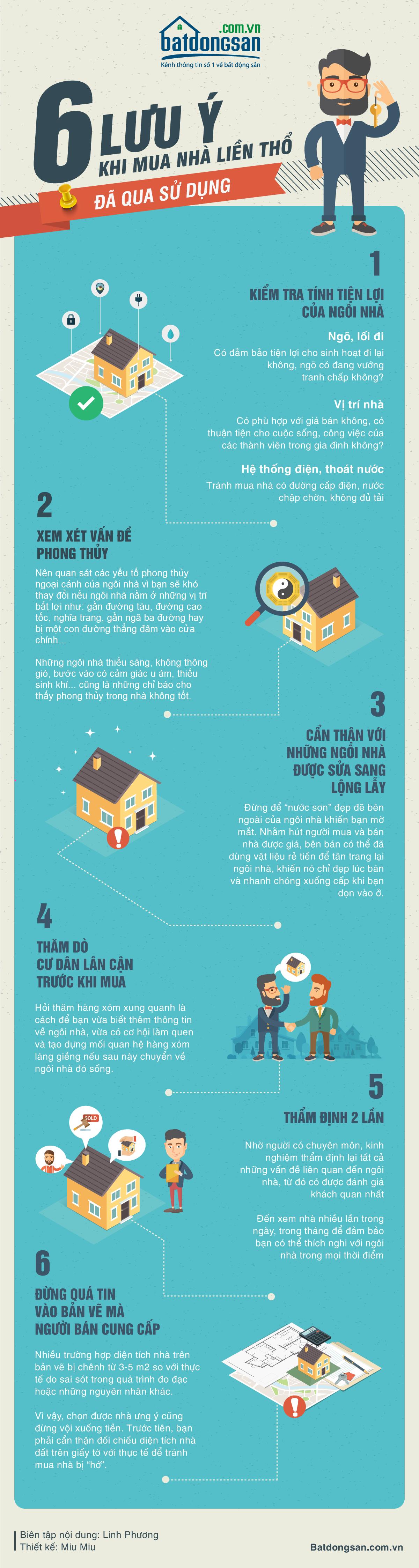 Thiết kế infographic nền xanh, icons ngôi nhà, người, chữ trắng