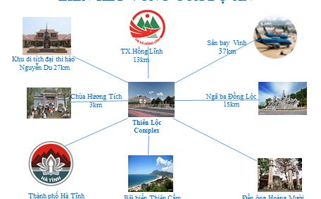 Sơ đồ liên kết vùng dự án KĐT Thiên Lộc Complex