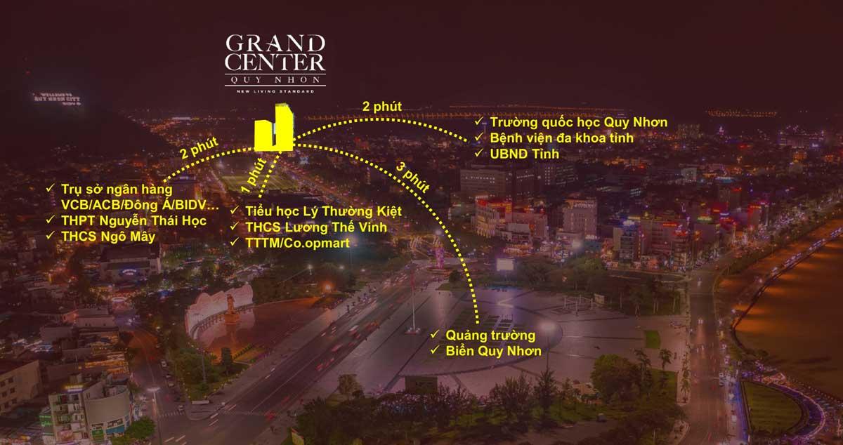 Mô tả cụ thể kết nối tiện ích ngoại khu dự án Grand Center Quy Nhơn