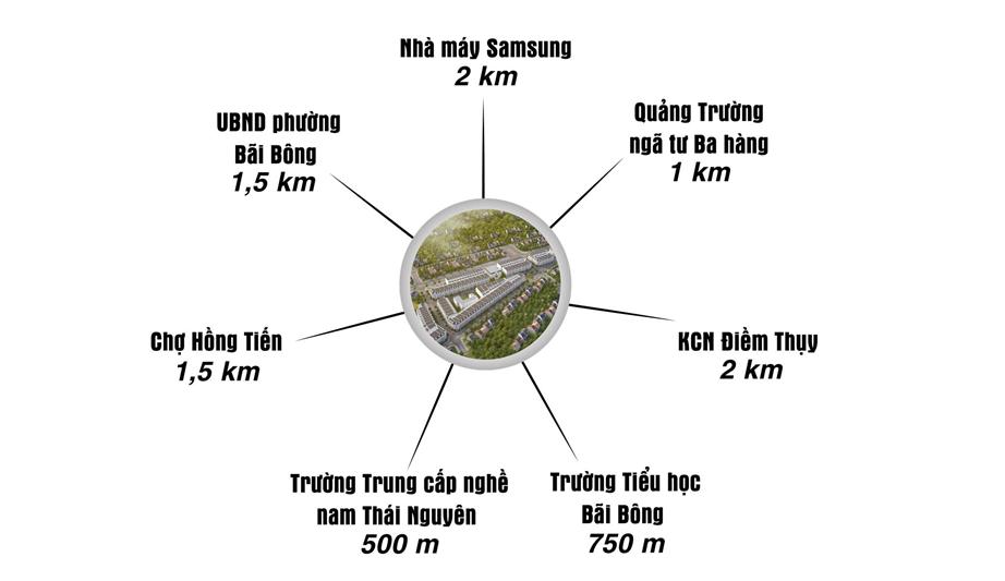 Sơ đồ mô tả Liên kết vùng của dự án Khu đô thị Hồng Diện