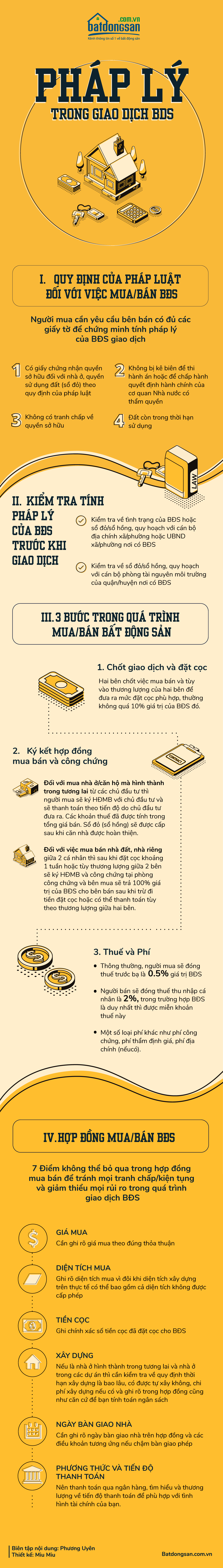 Infographic nền màu vàng, text màu đen, icons hình ngôi nhà, đồng tiền...