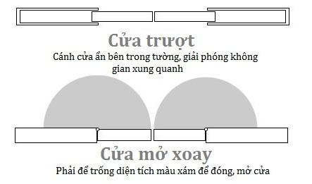 5 giải pháp đơn giản giúp giải phóng không gian trong căn hộ nhỏ