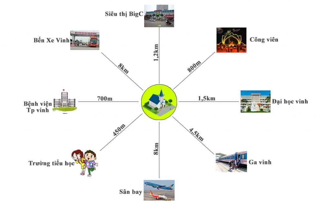 Liên kết tiện ích ngoại khu dự án Mipec Tràng An