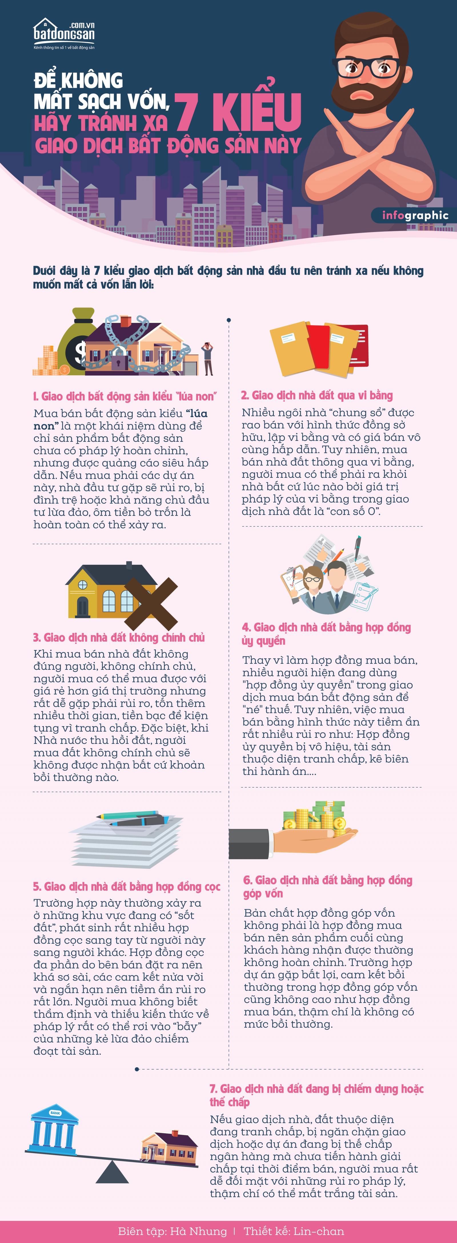 [Infographic] Để không mất sạch vốn, hãy tránh xa 7 kiểu giao dịch bất động sản này