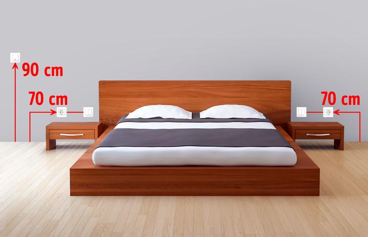bố trí ổ cắm điện trong phòng ngủ