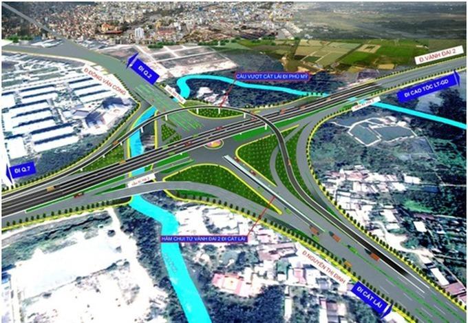 hình ảnh nút giao thông