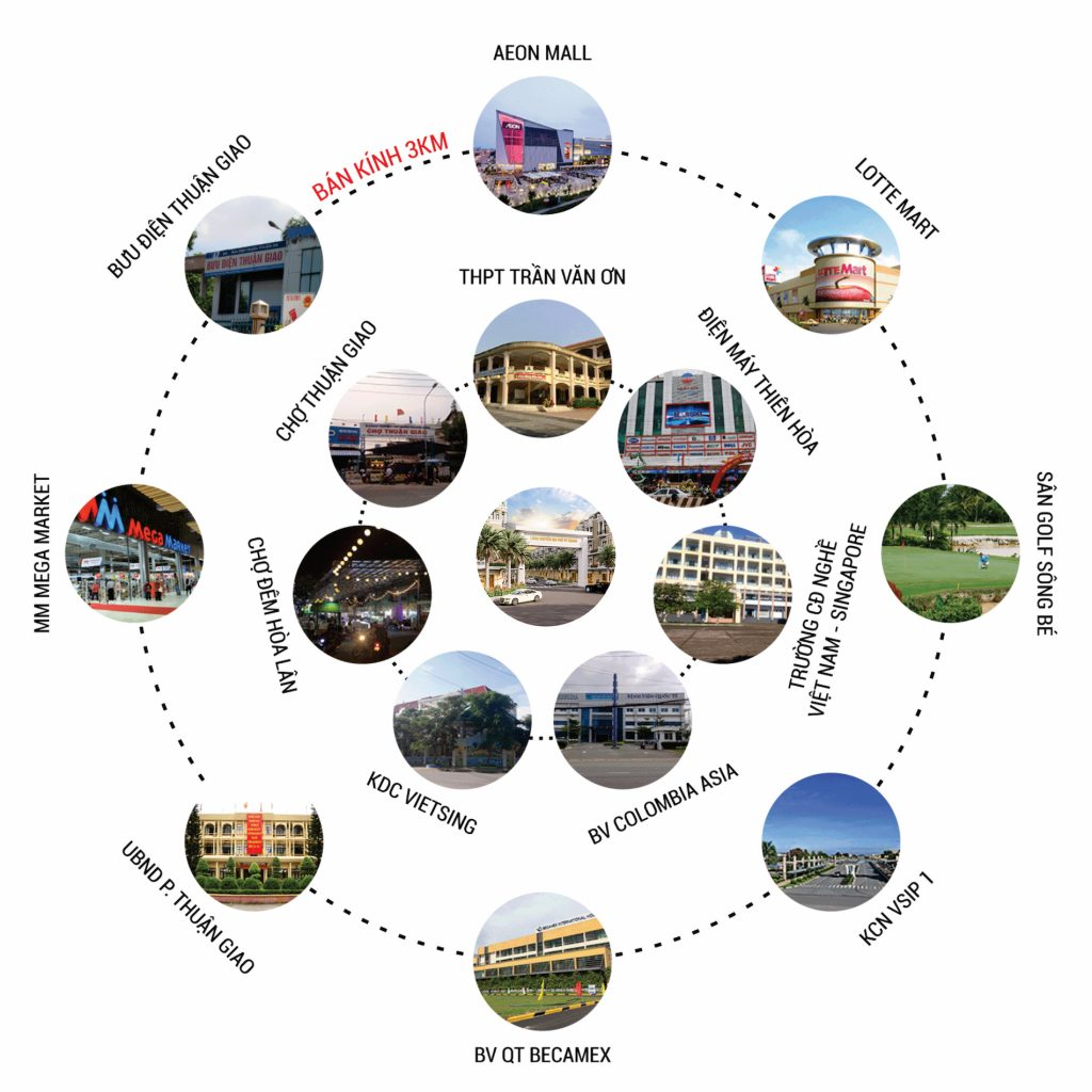 Liên kết tiện ích ngoại khu dự án Làng chuyên gia Phú Uy Khang