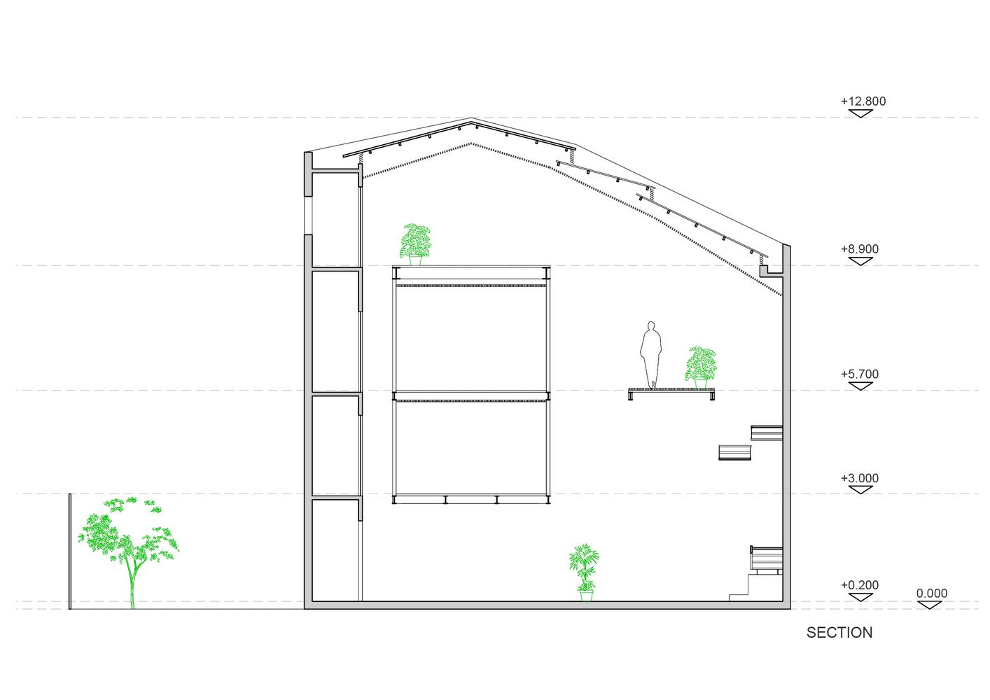 bản vẽ mặt cắt nhà