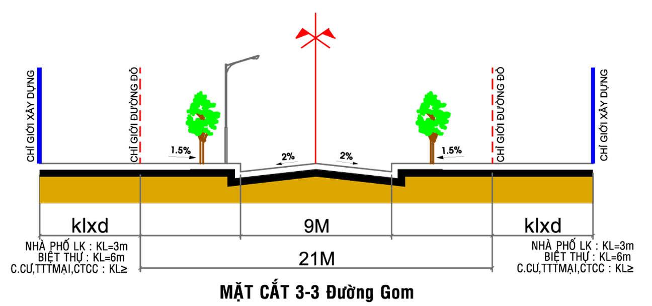 Minh họa cách xác định khoảng lùi xây dựng