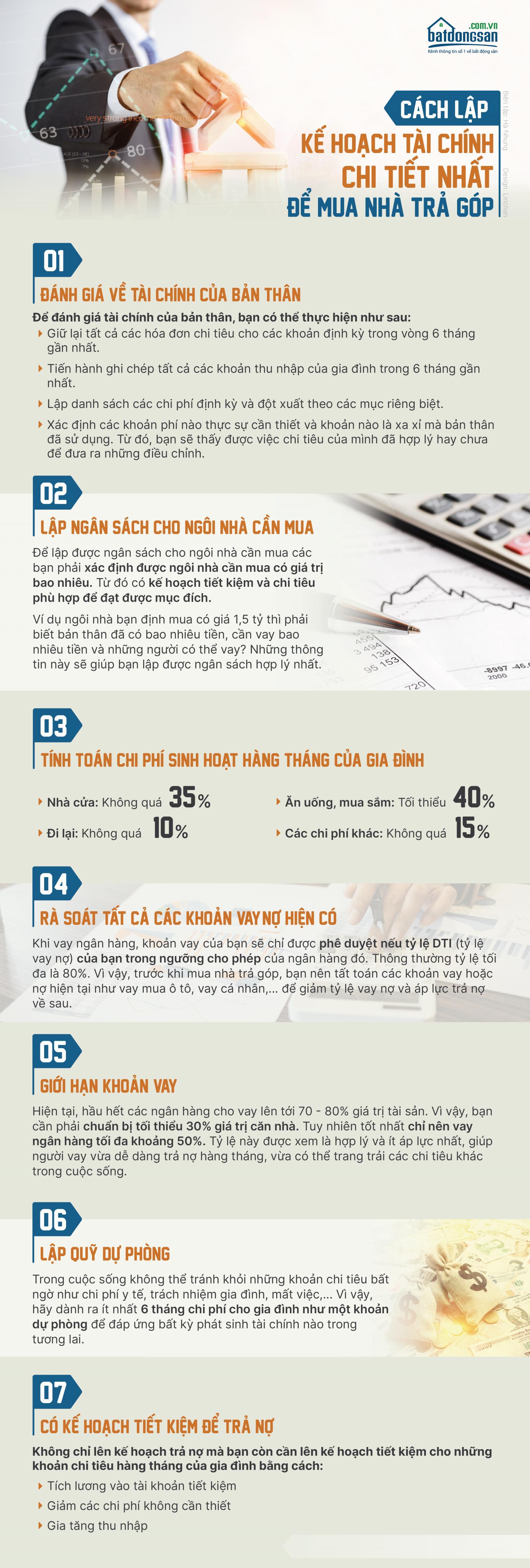 Infographic về các bước lập tài chính khi mua nhà trả góp