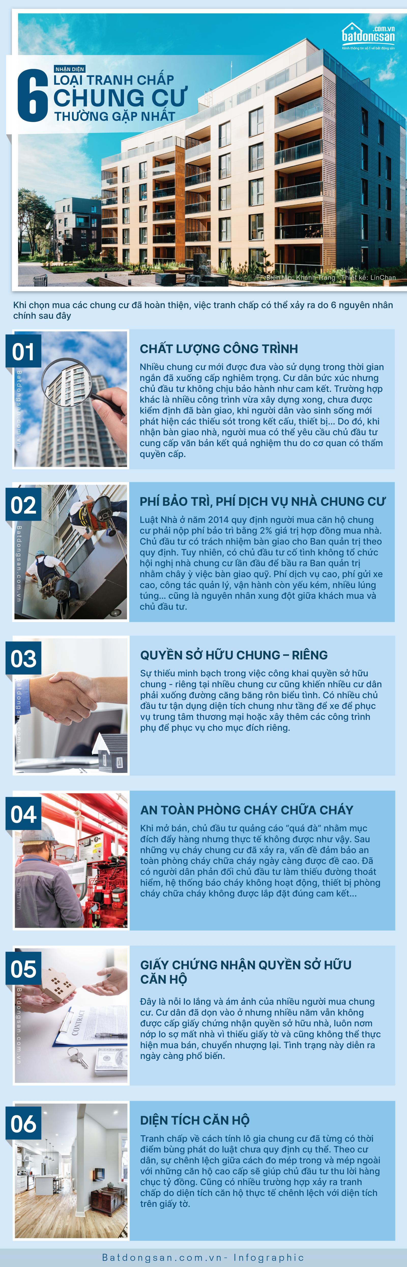 Infographic về 6 loại tranh chấp chung cư thường gặp nhất