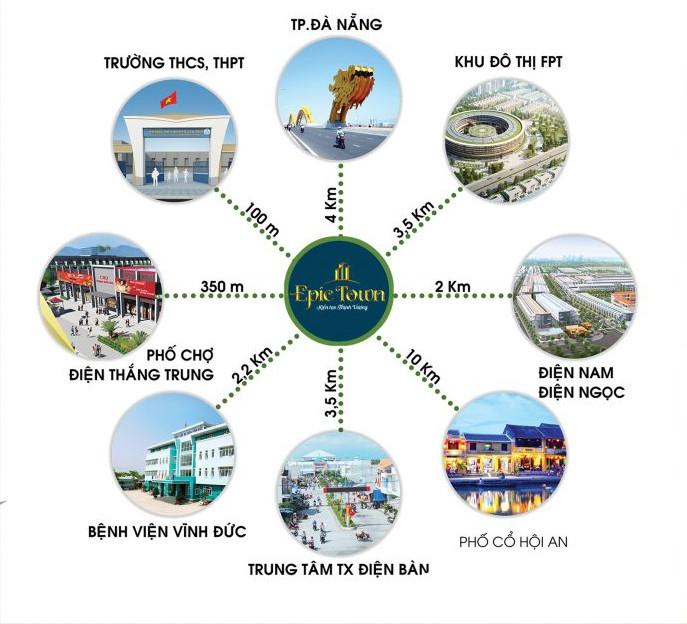 Tiện ích ngoại khu dự án Epic Town Điện Thắng