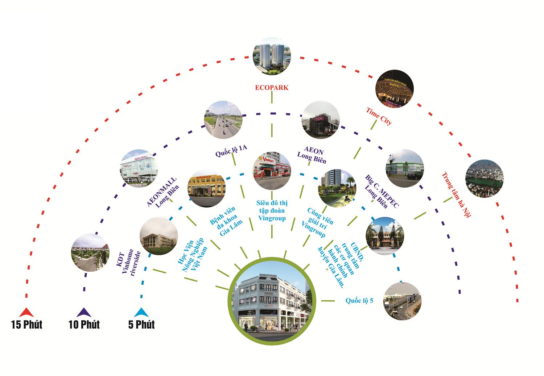 Liên kết tiện ích ngoại khu dự án East Center