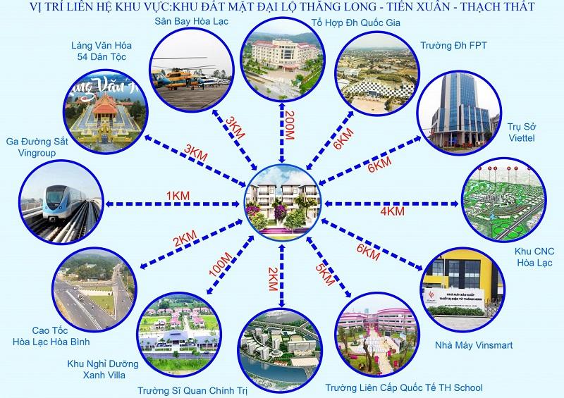 Liên kêt tiện ích ngoại khu dự án Hòa Lạc Avenue