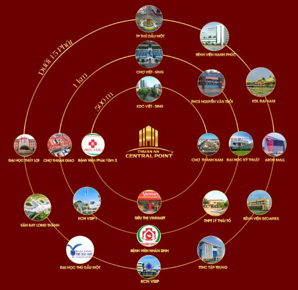 Tiện ích ngoại khu dự án Thuận An Central Point