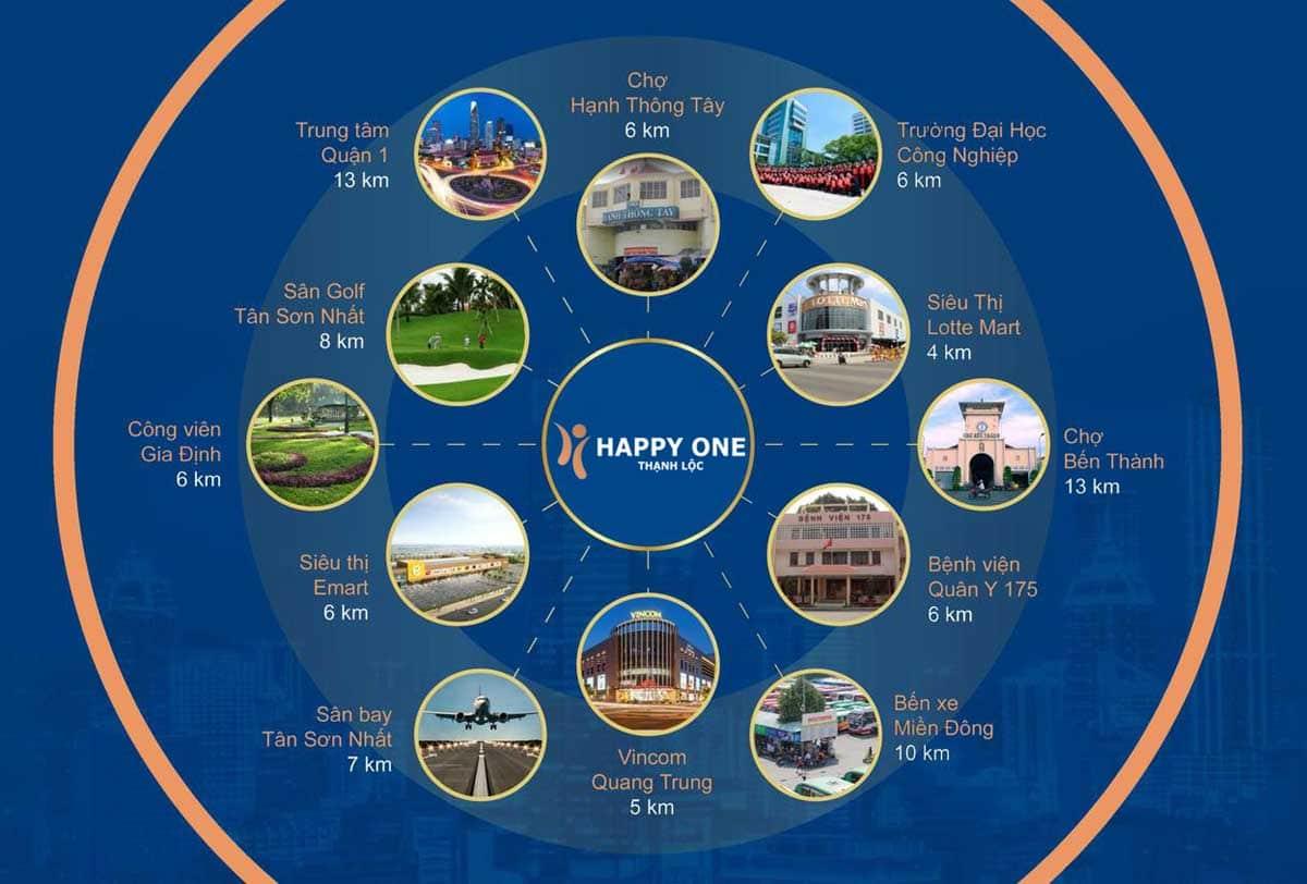 Tiện ích ngoại khu dự án chung cư Happy One Thạnh Lộc