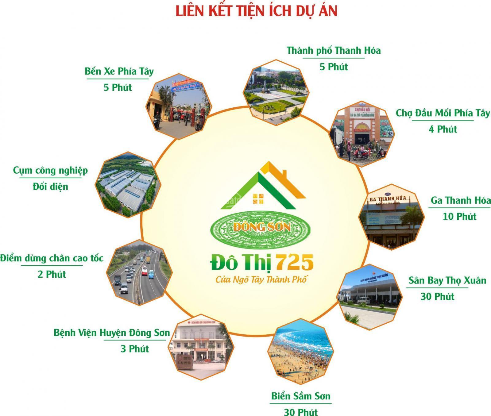 Tiện ích ngoại khu dự án Khu đô thị 725 Đông Sơn