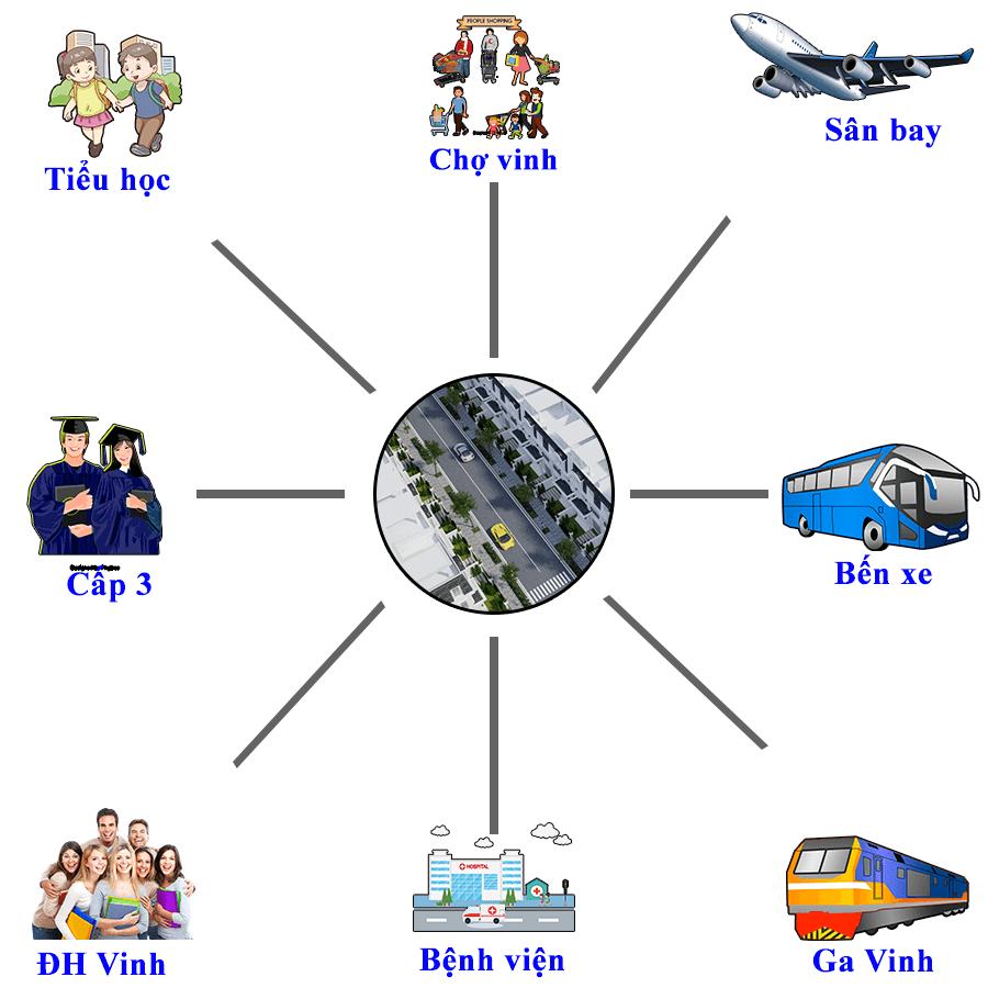 Liên kết tiện ích ngoại khu dự án Yên Bình Homes