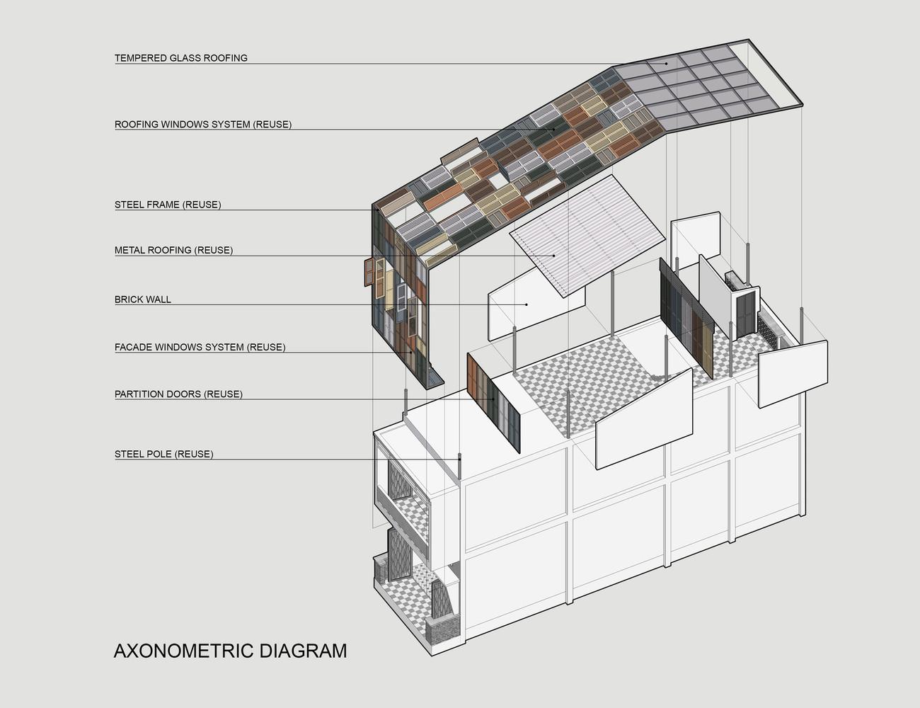 Cấu trúc các lớp không gian của ngôi nhà