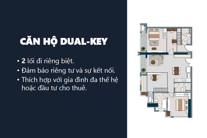 Đặc điểm của căn hộ Dual Key