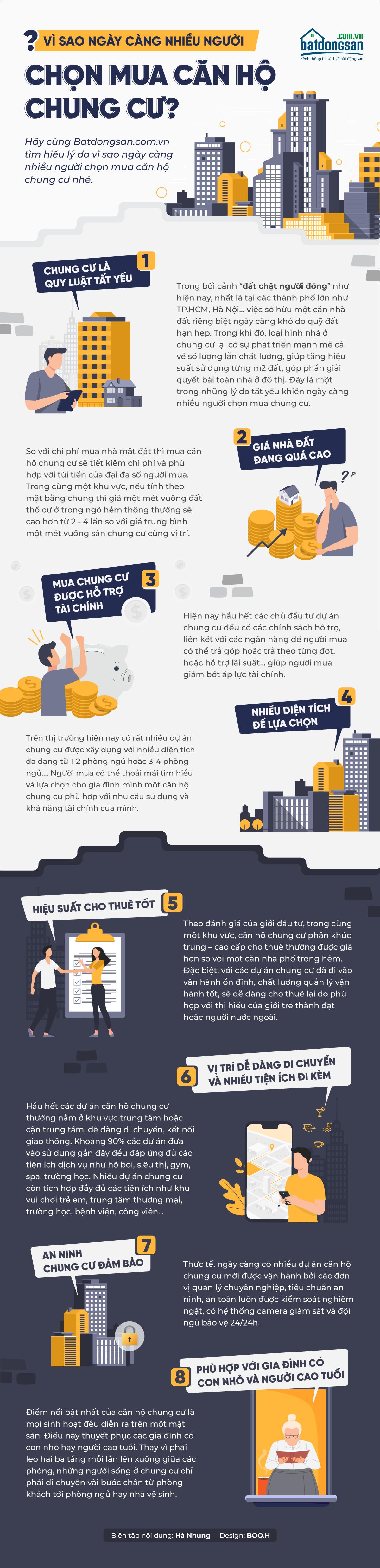 Infographic vì sao ngày càng nhiều người chọn mua căn hộ chung cư?