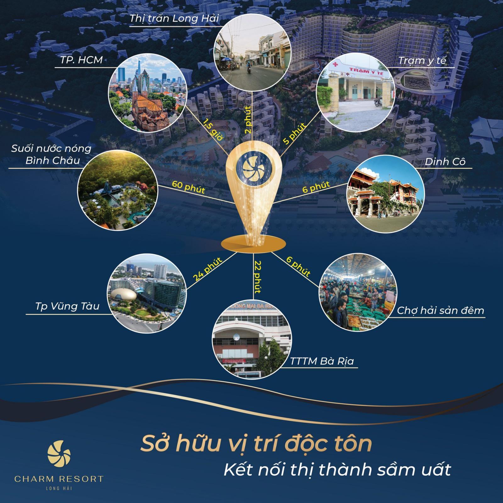 Liên kết tiện ích ngoại khu dự án Charm Resort Long Hải