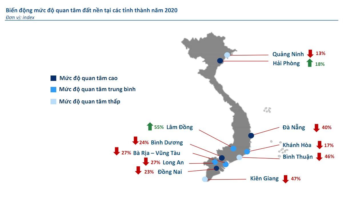 Hải Phòng duy trì sức hút bất động sản nổi bật trong số các tỉnh phía Bắc.