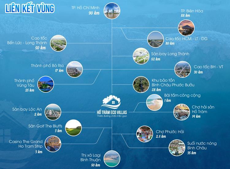 Liên kết tiện ích ngoại khu dự án Hồ Tràm Eco Villas